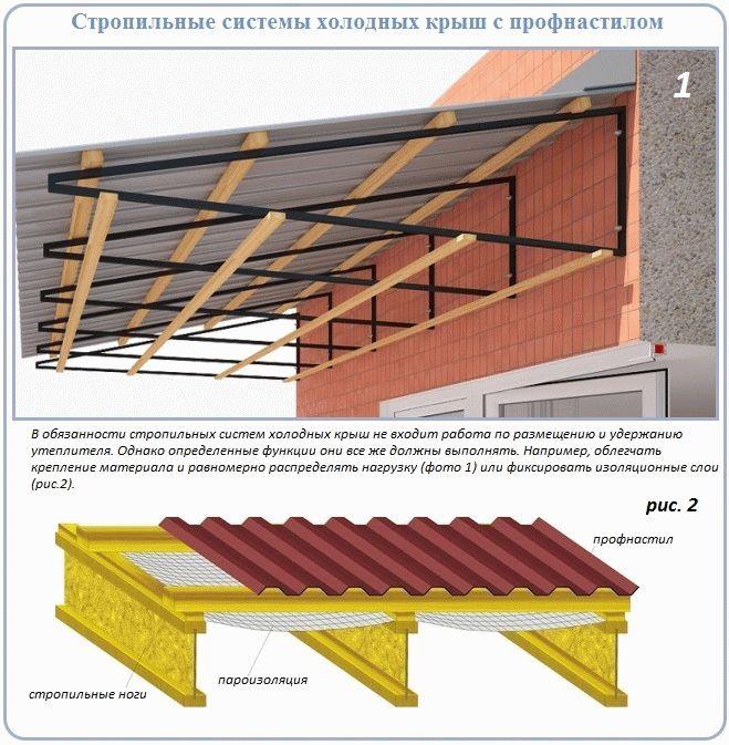 Как правильно сделать крышу под профнастил 882