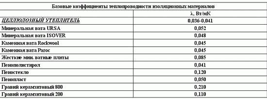 kakoytolshinidolzhenbitutepliteldlyakris_994366DB.jpg