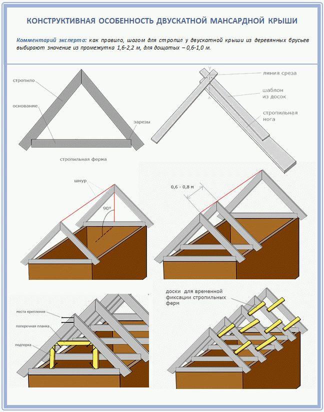 Монтаж двухскатной крыши с мансардой своими руками 44