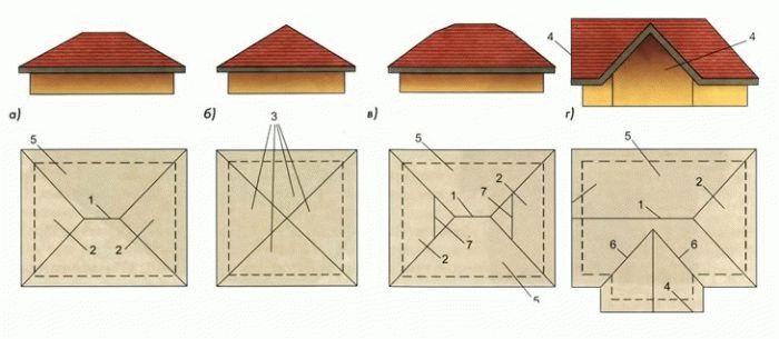 Как сделать бумажную крышу своими руками 66