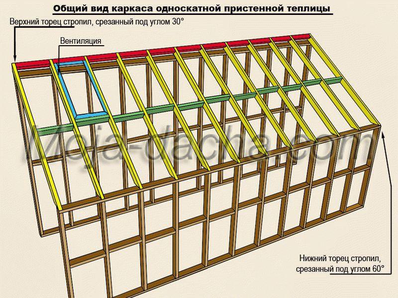 Проект односкатной теплицы из поликарбоната своими руками 33