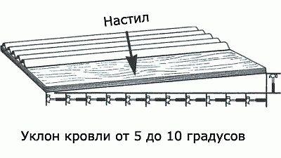 ondulininstruktsiyapomontazhutexnologiya_005BACA4.jpg