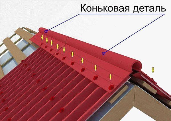 ondulininstruktsiyapomontazhutexnologiya_99A0F205.jpg