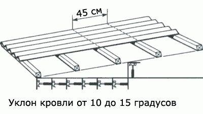 ondulininstruktsiyapomontazhutexnologiya_E6F133D0.jpg