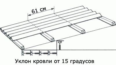 ondulininstruktsiyapomontazhutexnologiya_FBF0B5F2.jpg