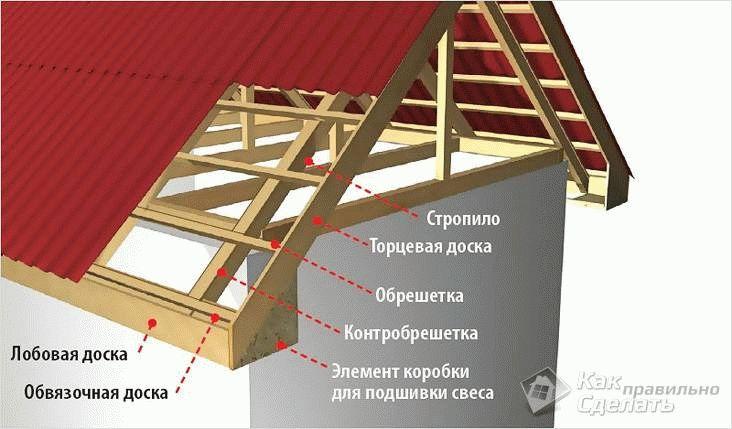 Как сделать край крыши 560