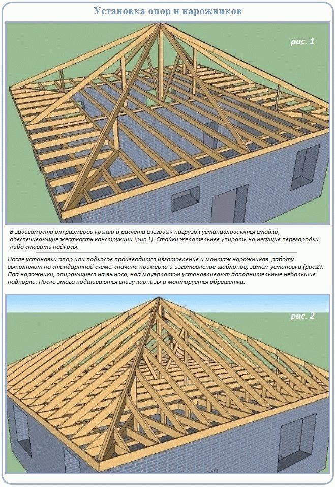 Крыша шатровая своими руками 42