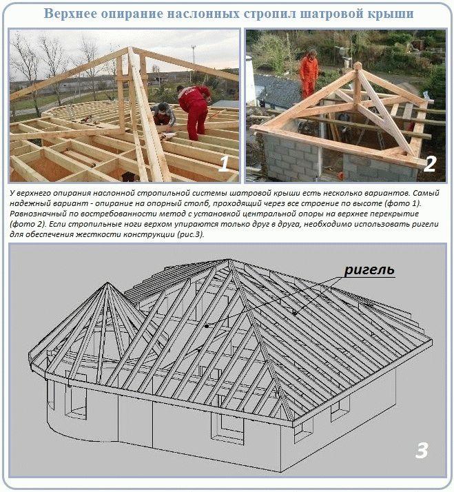 Шатровая крыша дома своими руками расчет 35