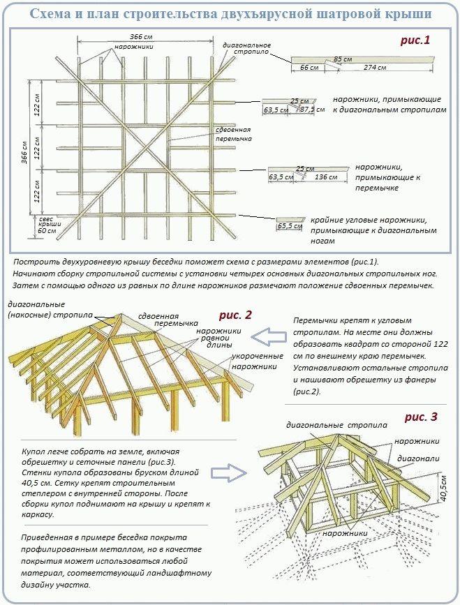 Крыша конвертом своими руками схемы шаблоны 14