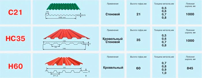 vesprofnastila1m2metratablitsamassipovid_041A739C.jpg