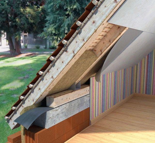 Какой утеплитель лучше для крыши