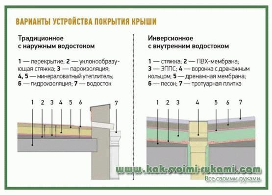 Для водопроводных труб в земле теплоизоляция