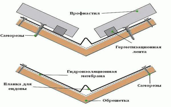 Гидроизоляция файберпул