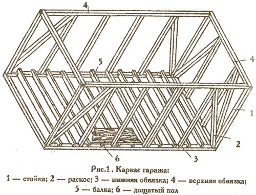 Гараж из металлопрофиля чертежи и размеры 143
