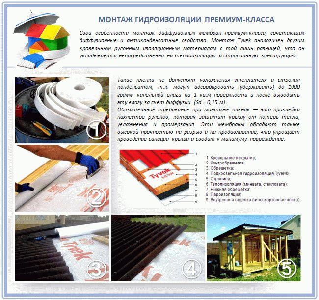Тайвек гидроизоляция совет гидроизоляция конструкция бетона