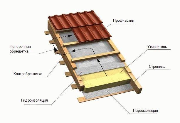 Пенетрон гидроизоляция свойства