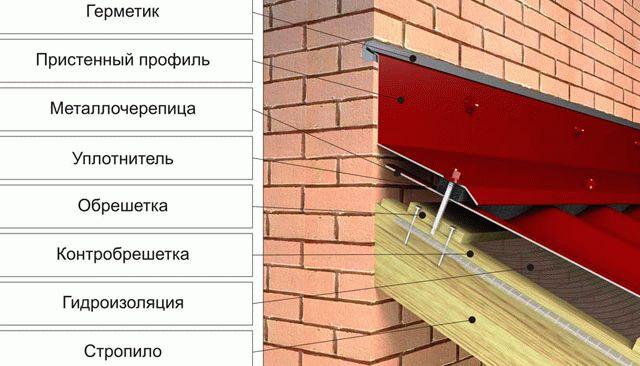 Потолка изотекс шумоизоляция