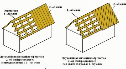 Иркутск авто шумоизоляция