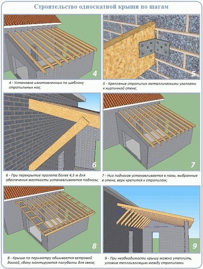 односкатная крыша пошаговая инструкция