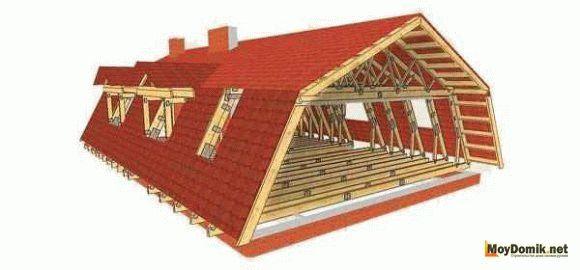 Мансардная крыша односкатная