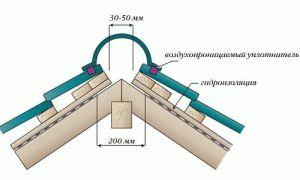 Для легкая стен шумоизоляция