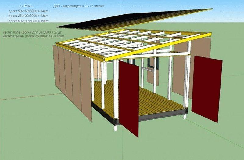 работе используются построить сарай с односкатной крышей Владивостока, этом