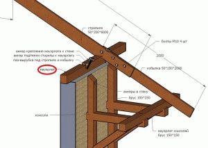 Как выставлять стропила двускатной крыши