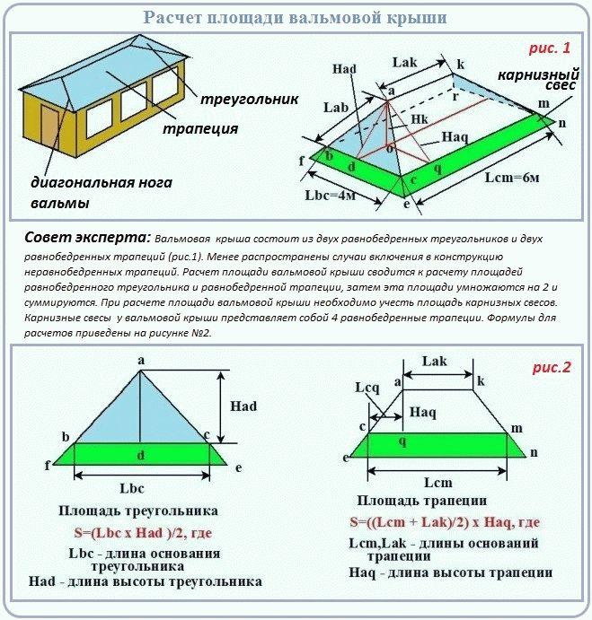 высота конька вальмовой крыши калькулятор