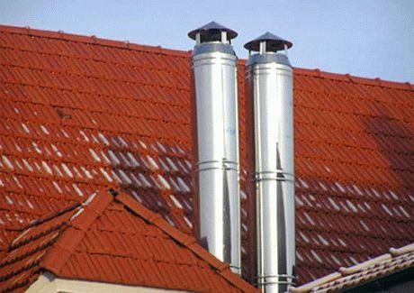 Базальтовая вата для дымохода температура