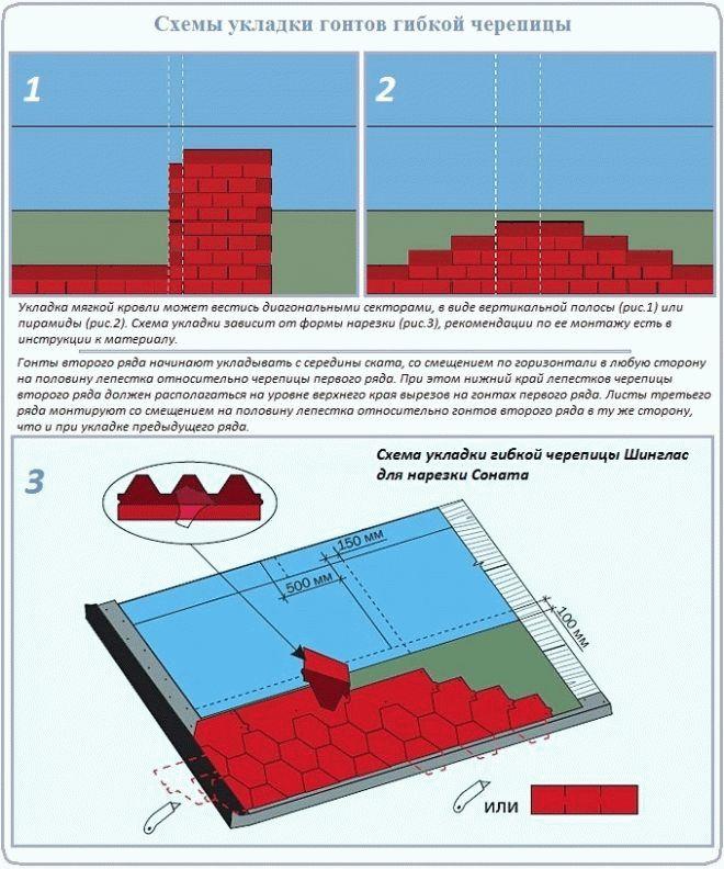 Зданий и наружная теплоизоляция отделка