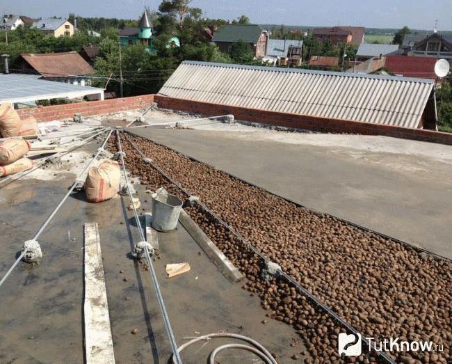 Керамзитобетон утепление кровли производство бетона заводы