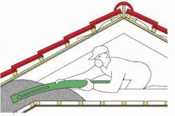 Эковата для утепления крыши