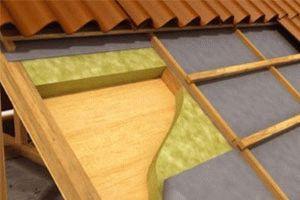 Рулонный утеплитель для крыши