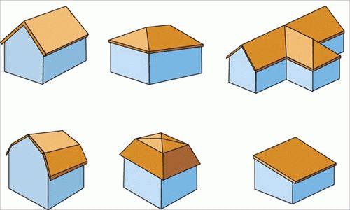 Варианты крыш частных домов
